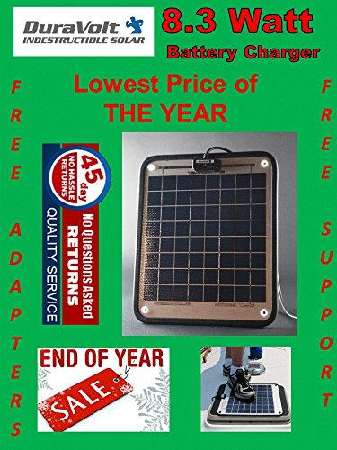 Lowest Price Of The Year Solar Charger 8 3 Watt